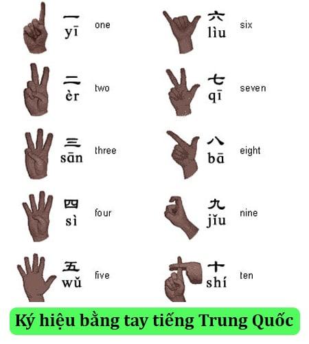 Du lịch Trung Quốc - Ký hiệu dấu tay