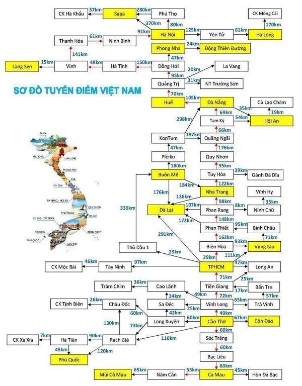 Lịch trình gợi ý cho những chuyến đi phượt bằng xe đạp xuyên Việt